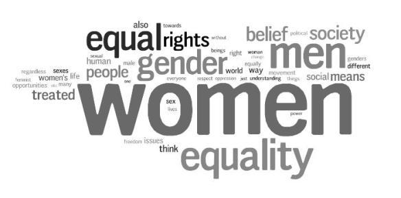 feministwordgraph